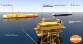 A representation of the Apsara oil field arrangement in Block A, offshore Cambodia. (Image: KrisEnergy)