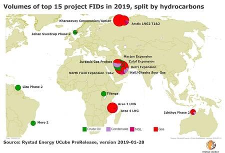 Map: Rystad Energy