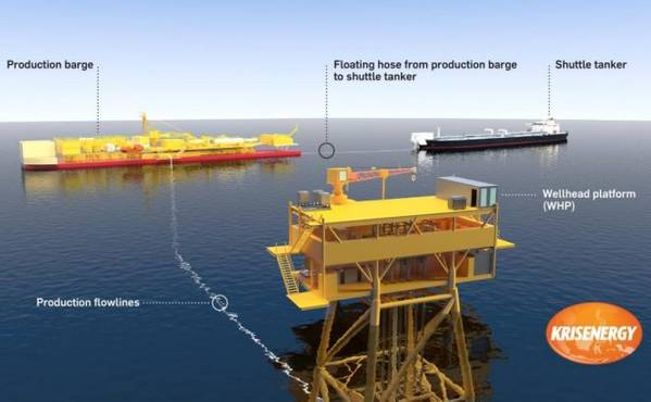 A representation of the Apsara oil field arrangement in Block A, offshore Cambodia. (Image: KrisEnergy)